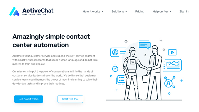 ActiveChat.ai API koppeling