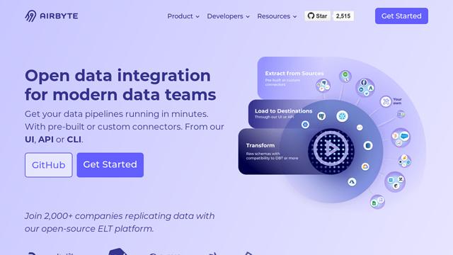 Airbyte API koppeling