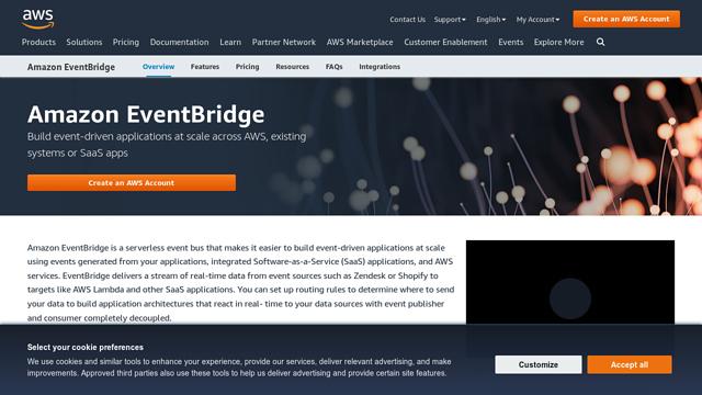 Amazon-EventBridge API koppeling