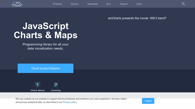 amCharts API koppeling
