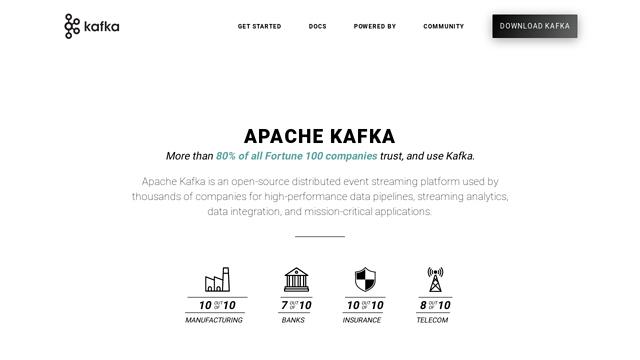 Apache-Kafka API koppeling