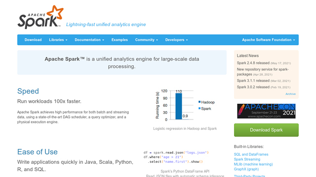 Apache-Spark API koppeling