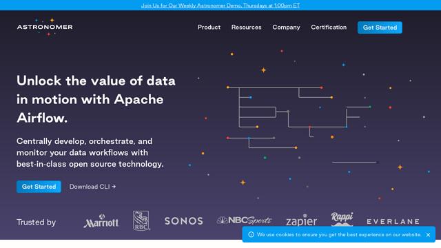 Astronomer API koppeling