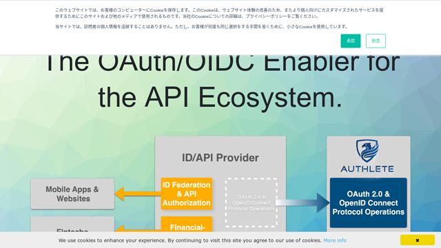 Authlete API koppeling