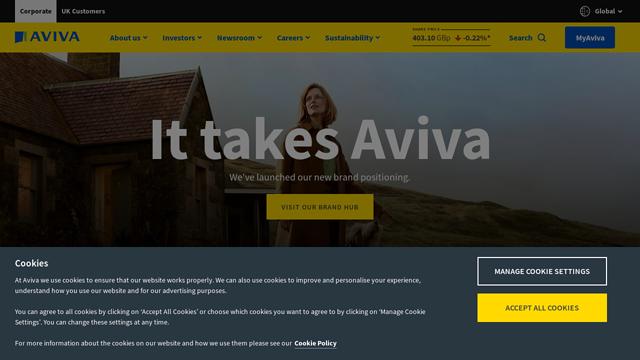 Aviva-plc API koppeling