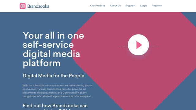Brandzooka API koppeling