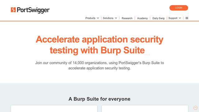 Burp-Suite API koppeling