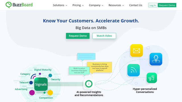 BuzzBoard API koppeling