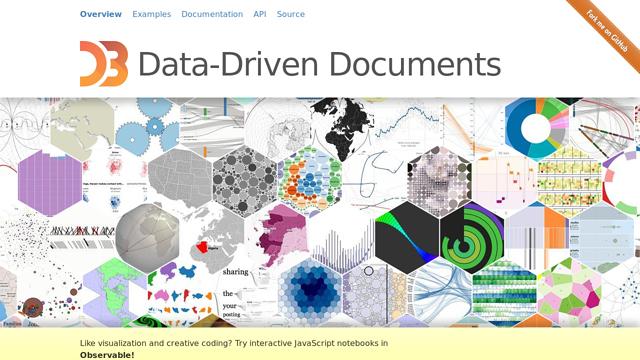 D3---Data-Driven-Documents API koppeling