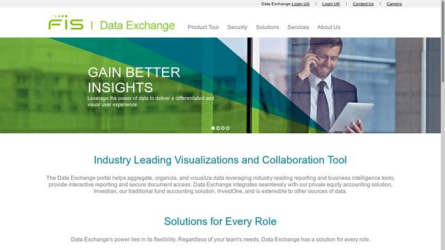 Data-Exchange-FIS API koppeling
