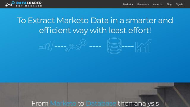 Data-Loader-for-Marketo API koppeling