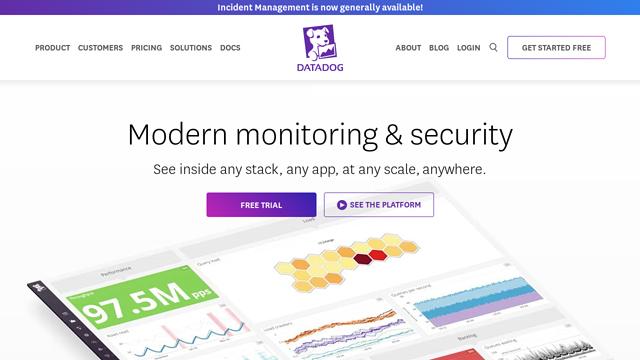 Datadog API koppeling