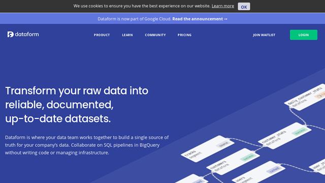 Dataform API koppeling