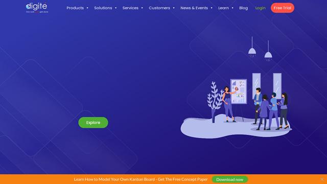 Digite API koppeling