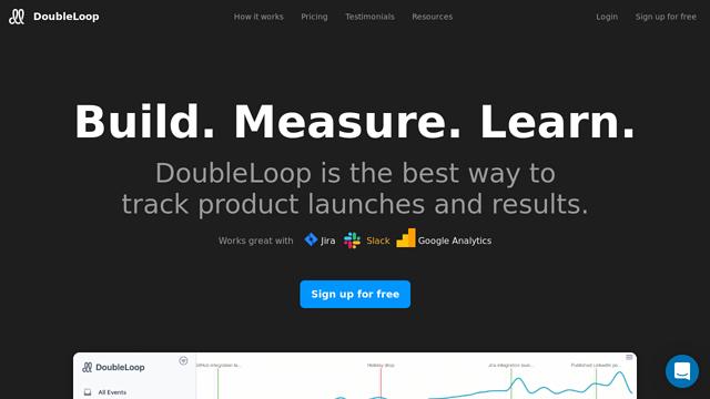 Double-Loop API koppeling