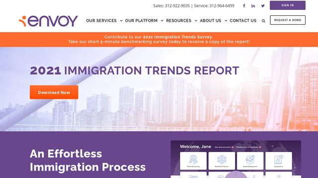Envoy-Global API koppeling