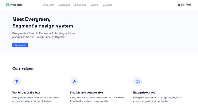 Evergreen API koppeling