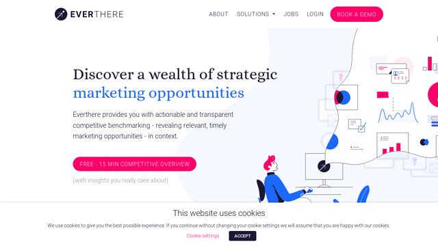 EverThere API koppeling