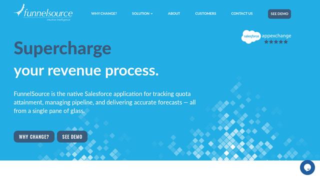 FunnelSource-Inc API koppeling