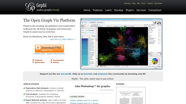 Gephi API koppeling