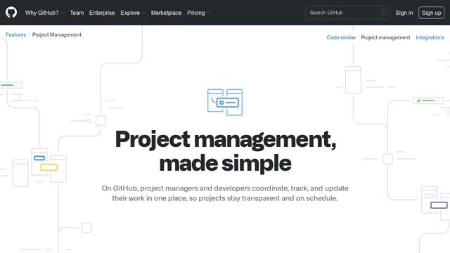GitHub-Boards API koppeling