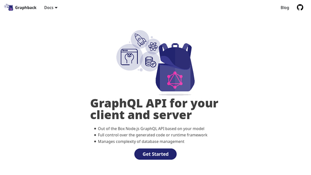 Graphback API koppeling
