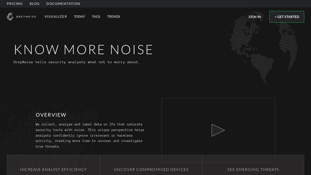 GreyNoise-Intelligence API koppeling