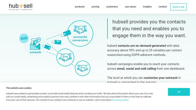 hubsell API koppeling