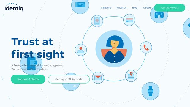 Identiq API koppeling