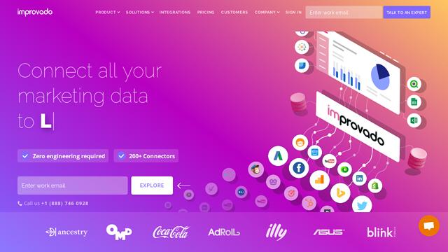 Improvado API koppeling