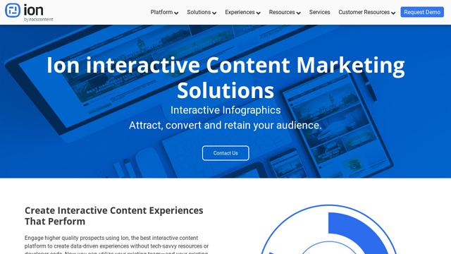 ion-interactive API koppeling