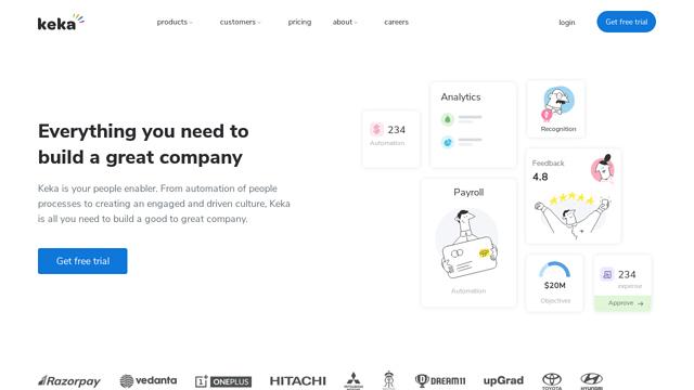 Keka-HR API koppeling