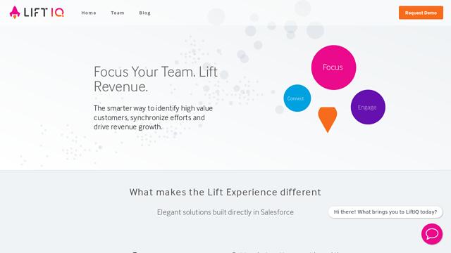 Liftiq API koppeling
