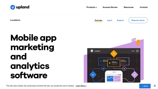 Localytics API koppeling