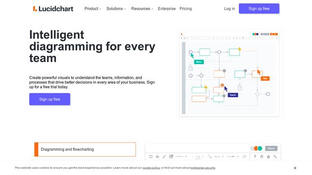 Lucidchart API koppeling