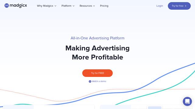 Madgicx API koppeling