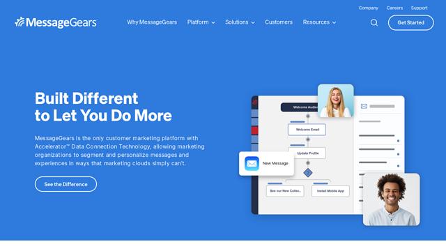 MessageGears API koppeling