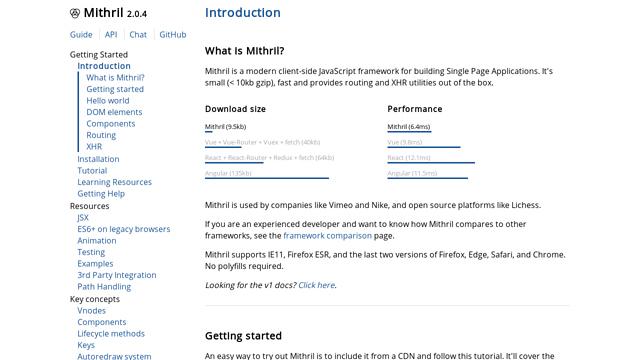 MithrilJS API koppeling