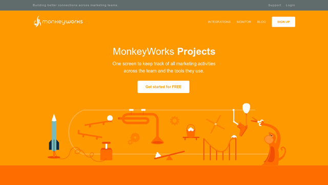 MonkeyWorks API koppeling