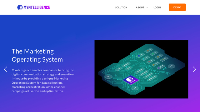 Myntelligence API koppeling