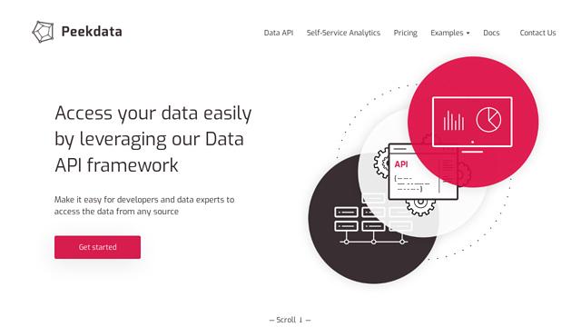 Peekdata API koppeling