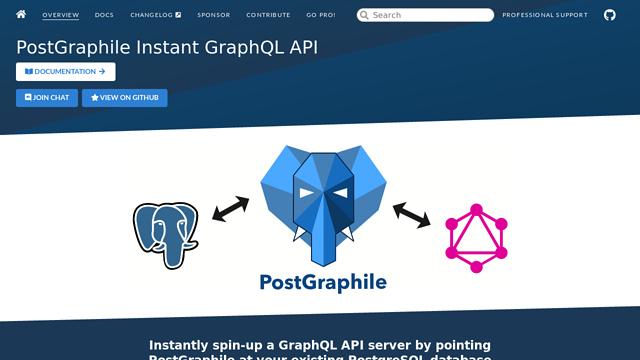 Postgraphile API koppeling