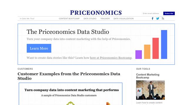 Priceonomics API koppeling