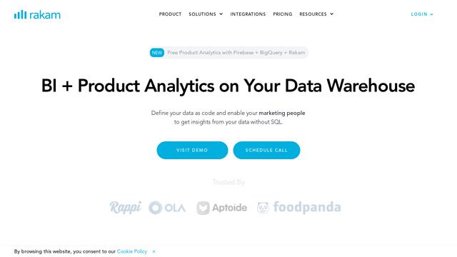 rakam API koppeling