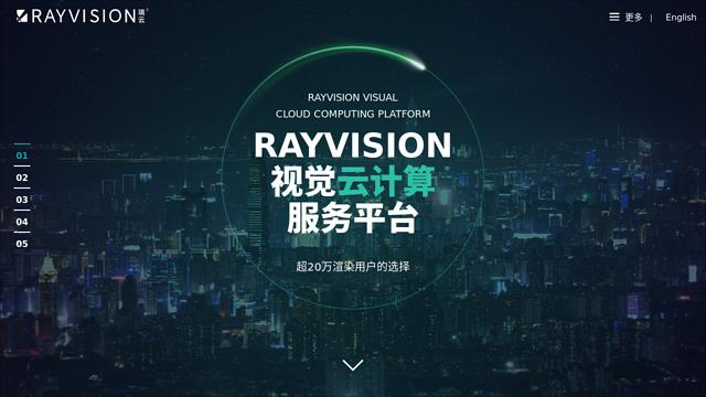 RAYVISION API koppeling