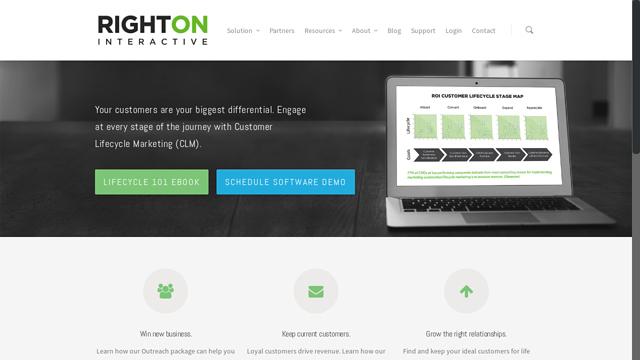 RIghtOn-Interactive API koppeling