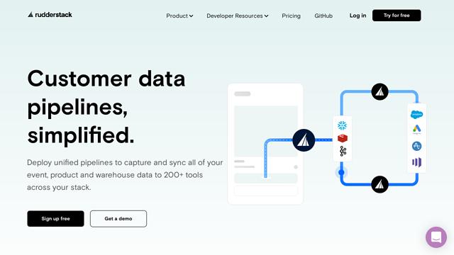 RudderStack API koppeling