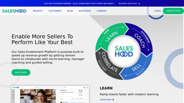 Saleshood API koppeling