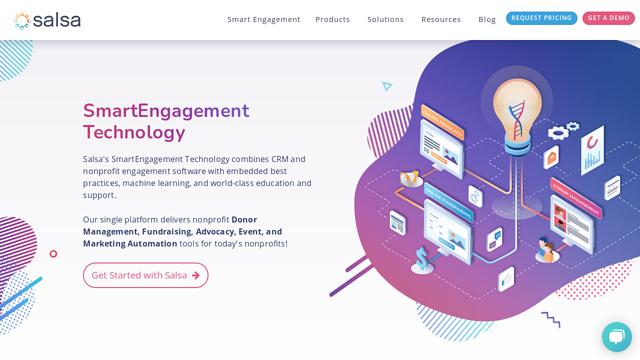 Salsa-Engage API koppeling