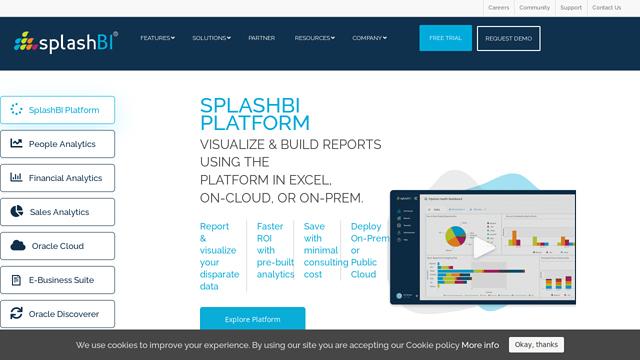 SplashBI API koppeling